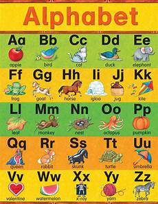 Alphabet And Number Wall Charts Alphabet Chart From Susan Winget Tcr7635 Teacher