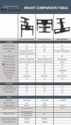 Wall Mount Tv Height Chart Right Height Tv Mount For Tvs That Are Too High