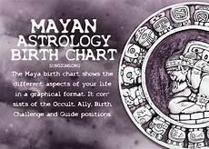 Mayan Birth Chart Mayan Birth Chart Sunsigns Org