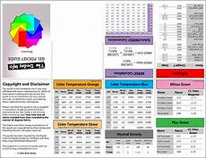 Rosco Color Chart Find The Perfect Lighting Gels With These Lee Filters And