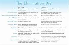 elimination diet what is it how does it work well