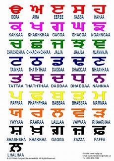 Punjabi Grammar Charts Mylipi Ca Wordpress Wp Content Uploads Learn Punjabi