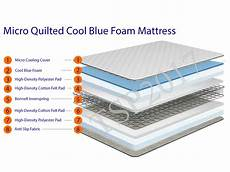 new mattress 3d black white airflow with cool