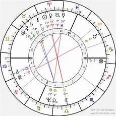 Goodman Compatibility Chart Ellen Goodman Birth Chart Horoscope Date Of Birth Astro
