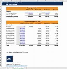 Excel Startup Template Startup Capitalization Table Excel Awesome Home