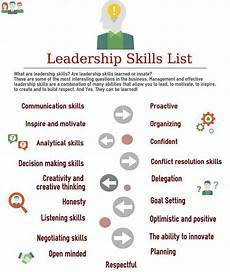 Good Skill Good Leadership Skills List For Developing Leadership
