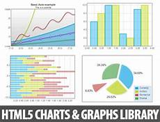 Pie Chart Css3 Html5 Html5 Charts Amp Graphs Library Flotr2 Html5 Amp Css3