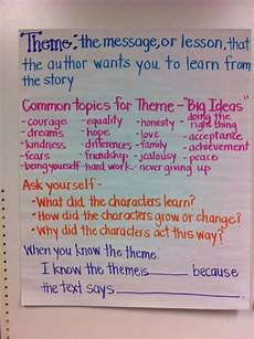 Themes Message 11 Tips For Teaching About Theme In Language Arts The