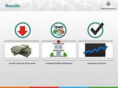 Voyage Healthcare Smart Chart Quality Healthcare Powerpoint Slide Genius
