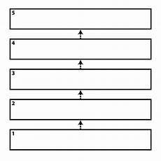 Flow Chart Graphic Organizer Printable H Graphic Organizers Estudyucfred4043