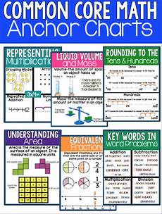 Common Core Anchor Charts Anchor Charts Ashleigh S Education Journey
