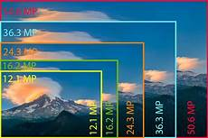 Megapixel Resolution Chart What Are Megapixels And How Important Are They