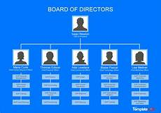 Free Download Organizational Chart 41 Organizational Chart Templates Word Excel Powerpoint