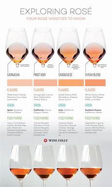 The 4 Dry Ros 233 Wine Varieties To Know And Love Dry Rose