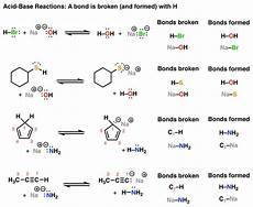 Organic Reactions Introduction To Acid Base Reactions Master Organic Chemistry