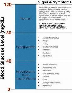 Dangerous Low Blood Sugar Levels Chart Glucose Emt Pinterest