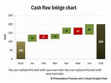 Cash Flows Chart Variations Of Waterfall Chart In Powerpoint