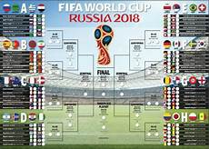 Fifa World Cup Russia Wall Chart Russia 2018 Fifa World Cup Fixtures Printable Wall Chart