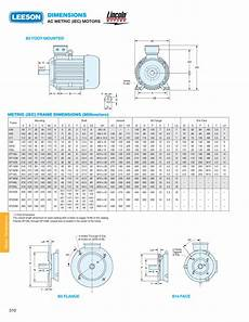 Electric Motor Frame Size Chart C Face Chart Walls