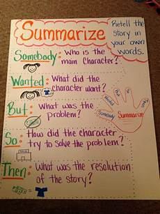 Fable Anchor Chart 2nd Grade Somebody Wanted But So What Works Summarizing