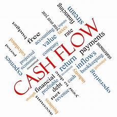 Cash Flow Measures Effective Cash Flow Management Critical To Success Of