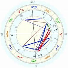 Bill Gates Astro Chart Gates Horoscope For Birth Date 26 April 1996