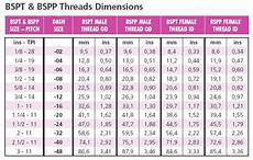 Bsp And Npt Thread Chart Small Things I Have Made Cnc Bspp Threading