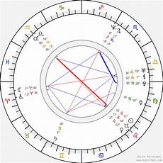Justin Theroux Birth Chart Justin Theroux Birth Chart Horoscope Date Of Birth Astro