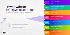 Writing Dissertation Advanced Study Material For Effective Dissertation Writing