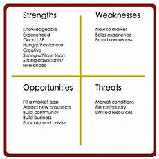 Personal Weakness Examples Resume Sample Strengths And Weaknesses