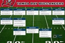 Tampa Bay Buccaneers Depth Chart 2012 Tampa Bay Buccaneers Depth Chart 2016 Buccaneers Depth Chart