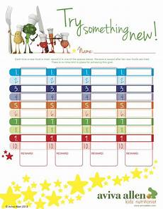 Healthy Eating Charts For Kids Kids Nutrition Toronto