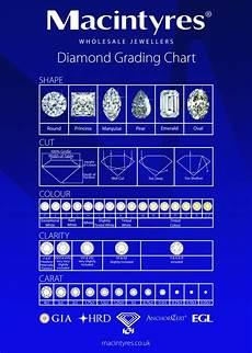 Rough Diamond Grading Chart Pin On Diamond Engagement Rings