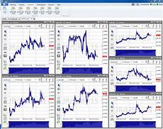 Ultimate Charting Software Types Of Workspaces Ultimate Charting Software Manual 1