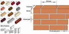 Standard Brick Size Chart Standard Brick Size Civil Engineering Community