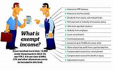 Definition Of Exempt Employees What Is Exempt Income Income Tax India Pinterest