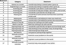 Student Survey Questions Engineering Attitudes Student Survey Questions Text