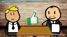 Face To Face Customer Service Face To Face Customer Service Skills Video Amp Lesson