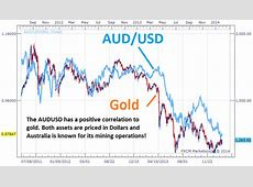 Further Discussion About Gold?s Influence on the Forex