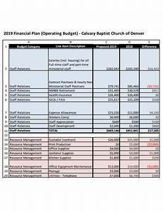 Church Budget Template 10 Baptist Church Budget Templates In Google Docs