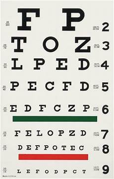 Illinois Dmv Eye Chart Editorial State Blinked Over Eliminating Eye Test