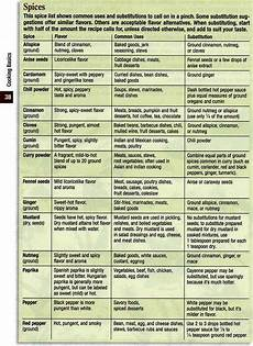 Spice Guide Chart Spice Chart Spice Chart Homemade Spices Homemade