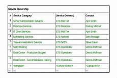 Service Catalogue Template 19 Computer Inventory Templates Free Sample Example