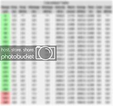 300 Wsm Ballistics Chart Ballistic Coefficient Table 300 Win Mag Www
