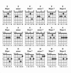Guitar Chart Pdf Guitar Chord Chart Templates 12 Free Word Pdf