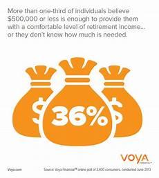 Voya Financial Customer Service Voya Financial Launches Myorangemoney Digital Experience
