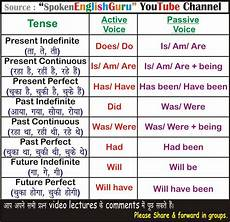 Voice Chart Tense Chart Gerund And Infinitive Chart Active Passive