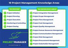 Project Management Knowledge Areas The 10 Project Management Knowledge Areas