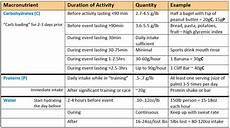 Summa My Chart Summa Health Wellness Center