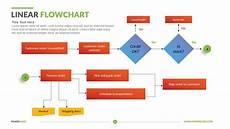 Flow Chart Powerpoint Powerpoint Flowchart Templates